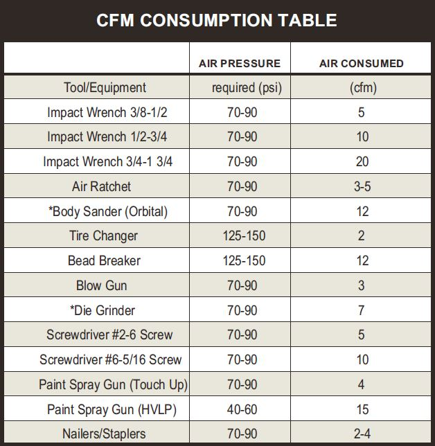 What Is Cfm >> Sizing Guide