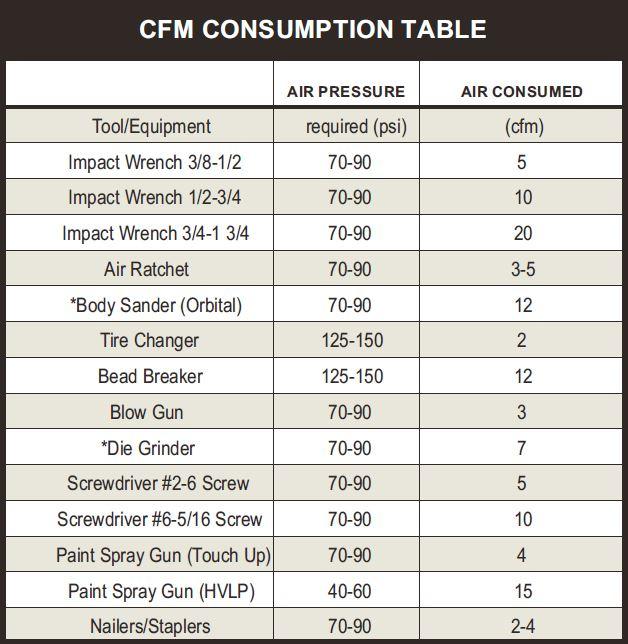 cfm-consumption.jpg