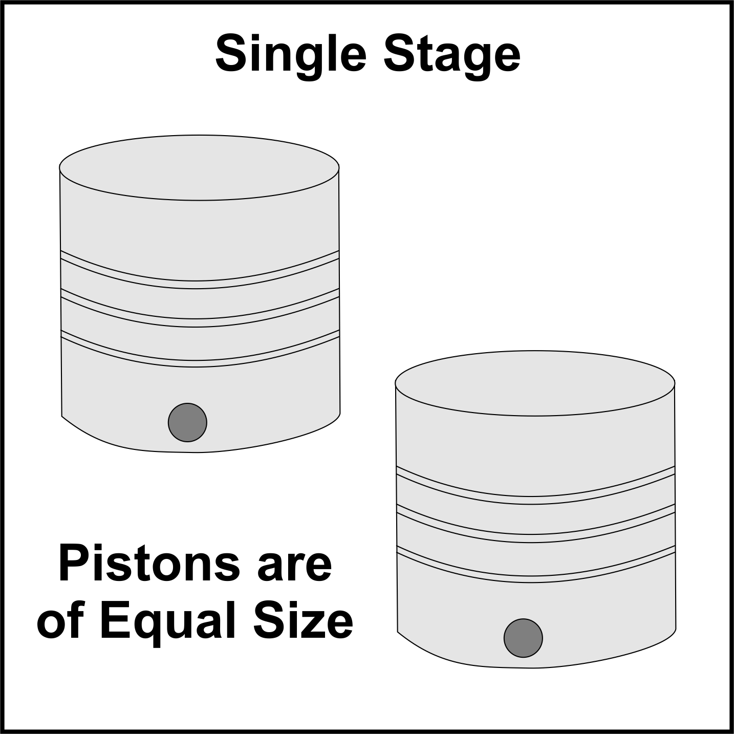 single-stage-pistons.jpg