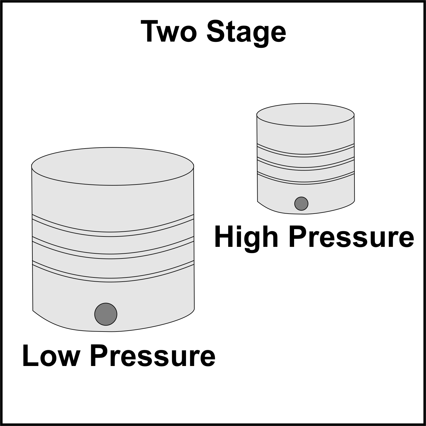 two-stage-pistons.jpg